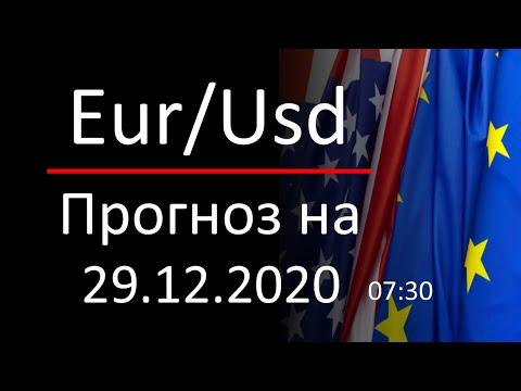 Прогноз форекс, курс доллара eurusd, 29.12.2020, 07:30. Forex. Трейдинг с нуля для новичков.   00:09:18   биржевой четвероногое