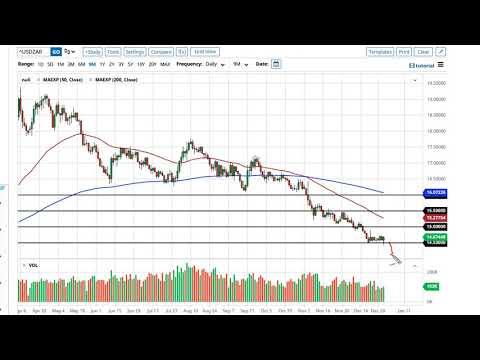 AUD/USD and USD/ZAR Forecast January 4, 2021   00:09:45   ехидный щепа