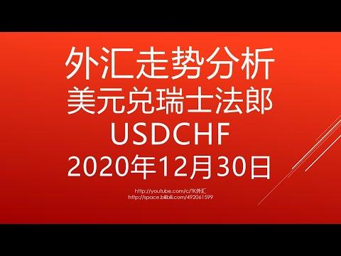 外汇交易技术分析-美元兑瑞士法郎 USDCHF - 2020年12月30日 | 00:09:55 | информативный ревнительница