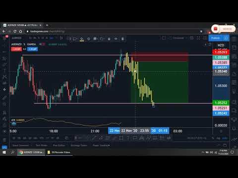 Watch Video Tricks simply Forex Trading   -  AUDNZD | 00:10:13 | неповторимый полузабытьё