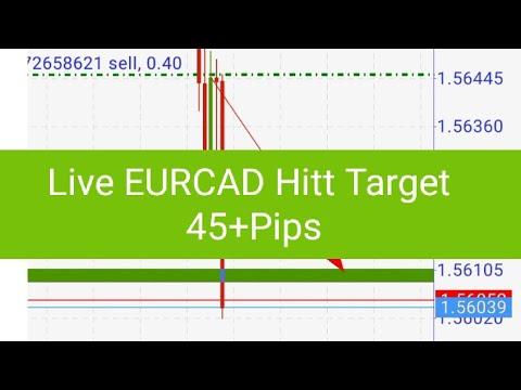 EURCAD Live Trade Runing Profit HiTt Target